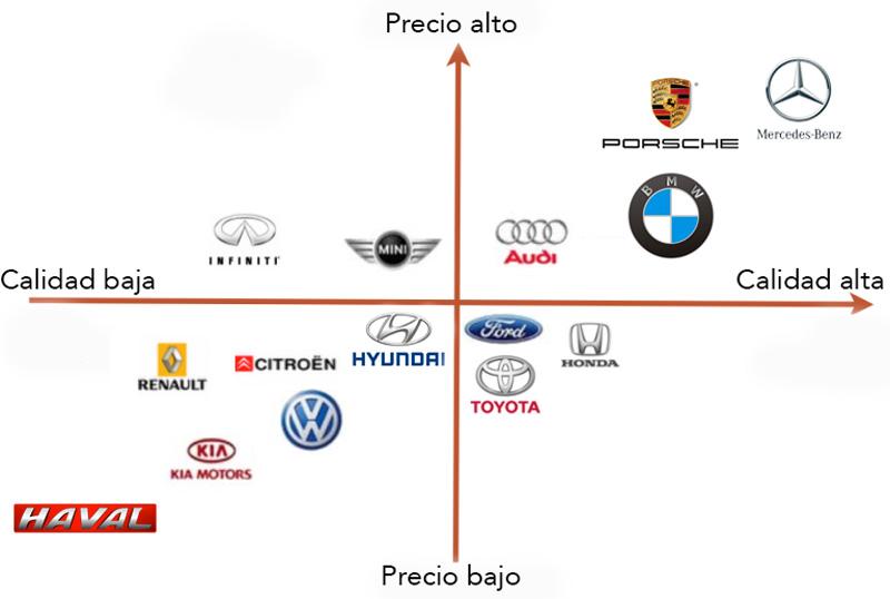 Mapa-de-posicio%CC%81n-autos